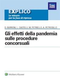 Gli effetti della pandemia sulle procedure concorsuali - Librerie.coop