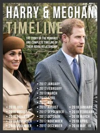 Harry & Meghan Timeline - Prince Harry and Meghan, The Story Of Their Romance - Librerie.coop