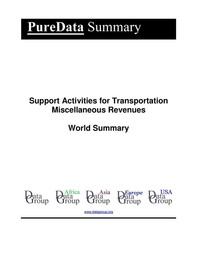 Support Activities for Transportation Miscellaneous Revenues World Summary - Librerie.coop
