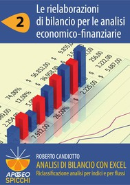 Analisi di bilancio con Excel 2 Le rielaborazioni di bilancio per le analisi economico-finanziarie (PDF - Spicchi) - copertina