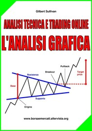 Corso trading milano finanza